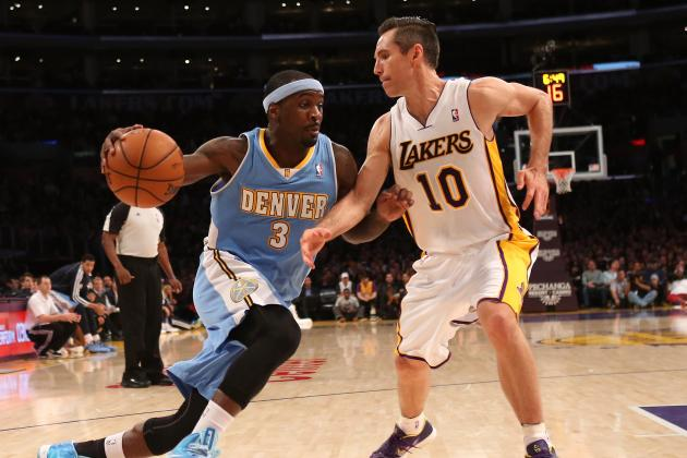 Nuggets Guard Ty Lawson Shares His Mindset
