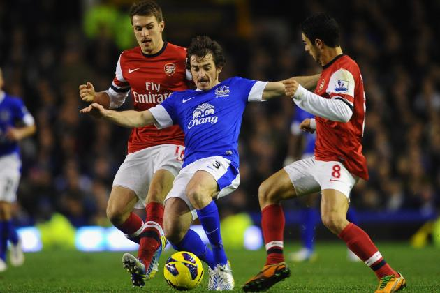 EPL: Can Everton Keep Baines, Fellaini Long-Term?