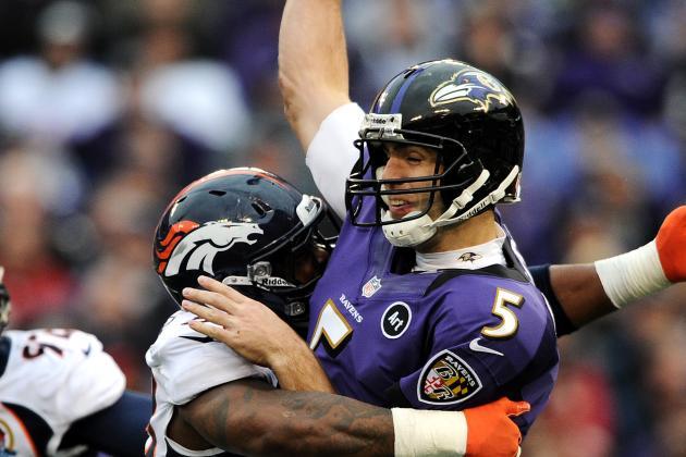 Von Miller Presents Major Challenge for Ravens Offense