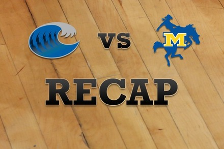 Texas A&M-CC vs. McNeese State: Recap and Stats
