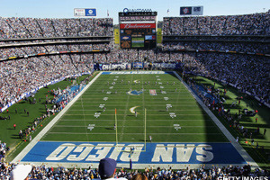 Outrage Inbounds over Chargers Ticket Price Hike