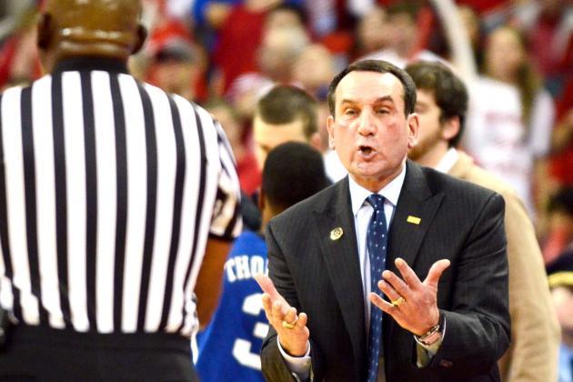 Duke vs. North Carolina State: Twitter Reaction, Postgame Recap and Analysis