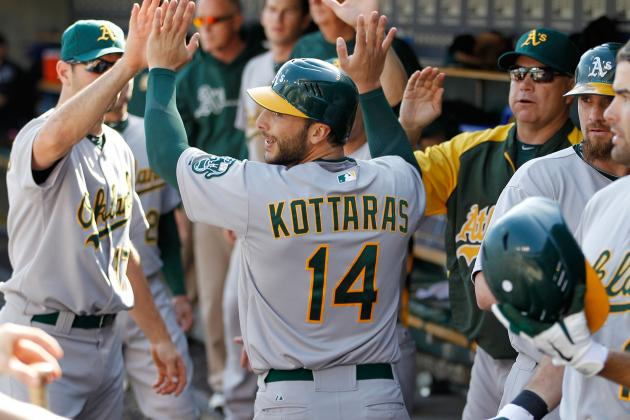 Oakland A's Sign Catcher George Kottaras to One-Year Deal