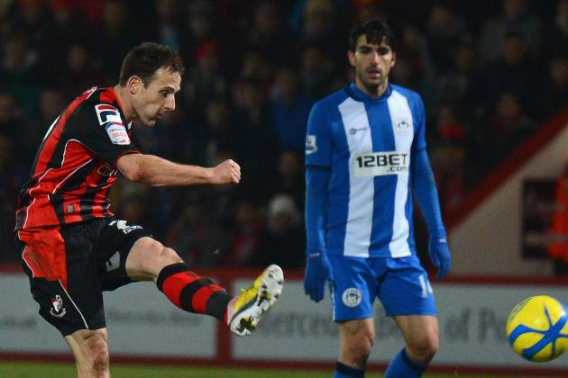 Bournemouth 0 Wigan 1: Early Boselli Strike Proves Decisive as Hosts Bow out