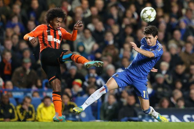 Chelsea Transfer Rumors: Blues Shouldn't Overpay to Land Willian