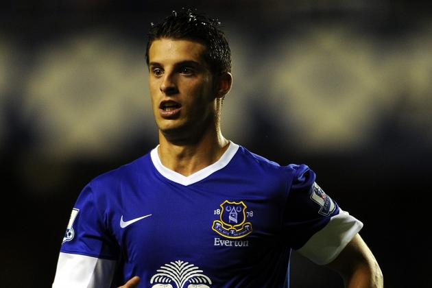 Kevin Mirallas Back in Training