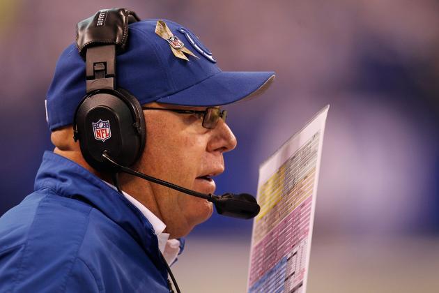 Arizona Cardinals Hire Bruce Arians as Head Coach, Ray Horton out