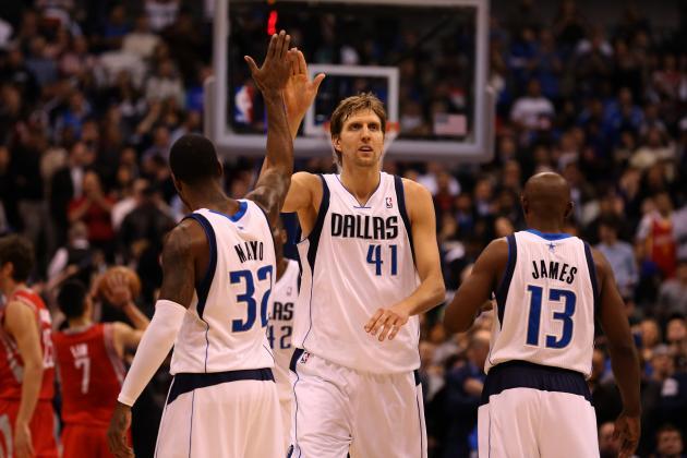 Oklahoma City Thunder vs. Dallas Mavericks: Preview, Analysis, and Predictions