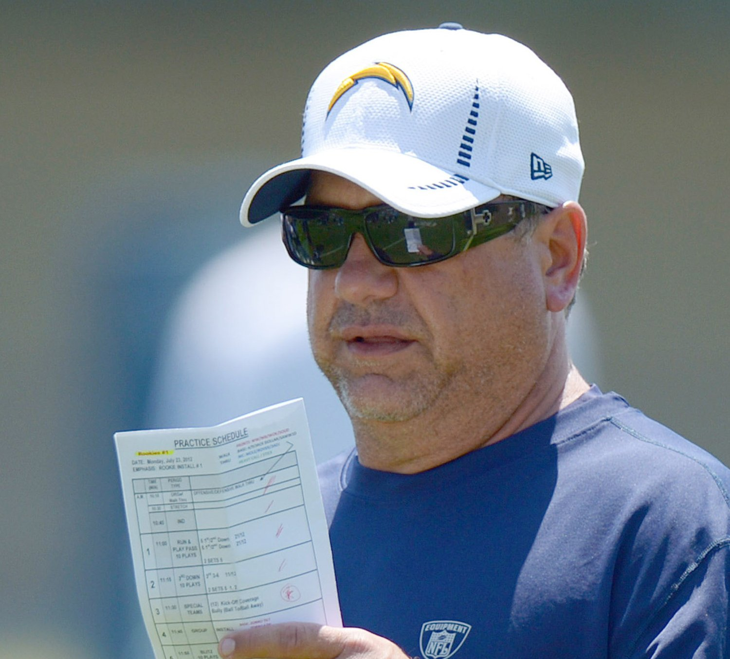 San Diego Chargers Coaching Staff: San Diego Chargers Defensive Coordinator John Pagano To