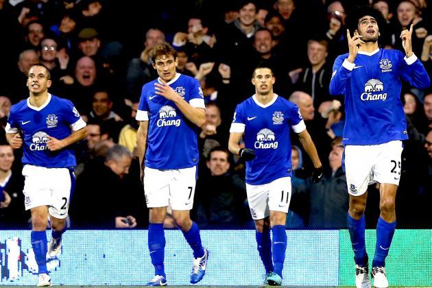English Premier League Week 23: 5 Teams on Upset Alert This Week