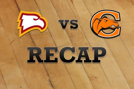 Winthrop vs. Campbell: Recap and Stats