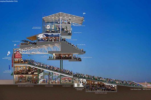 Cubs Release Some Pretty Amazing Conceptual Drawings for a Renovated Wrigley