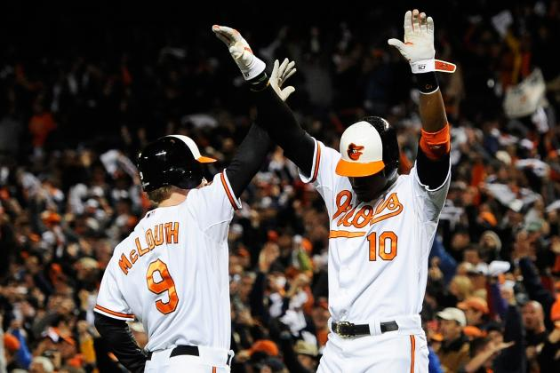 MLB Preseason Evaluation Series: 2013 Baltimore Orioles