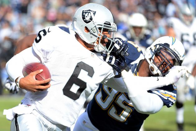 What Does a Quarterback Competition Mean for the Oakland Raiders?