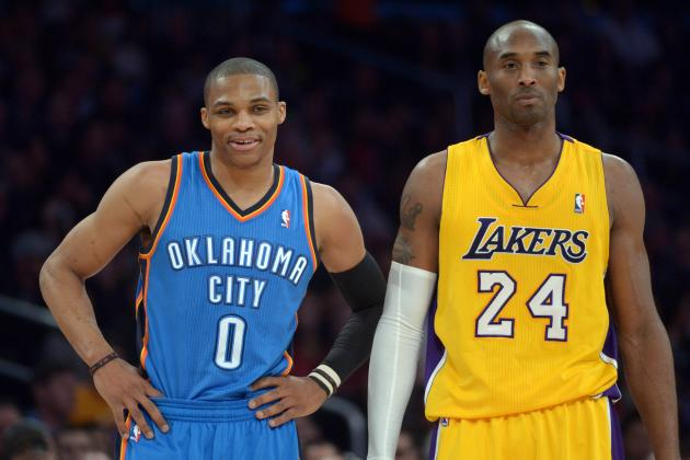 Oklahoma City Thunder vs. L.A. Lakers: Preview, Analysis and Predictions