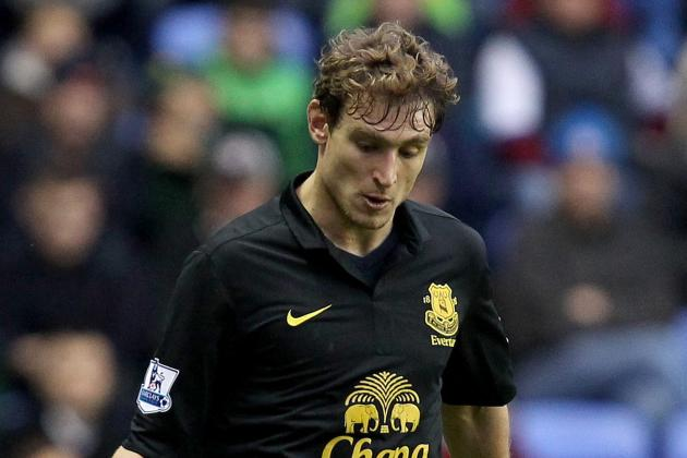Everton Boss David Moyes on Nikica Jelavic