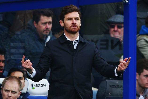 Tottenham Striker Shortage Should Have Levy & Villas-Boas at Red Alert