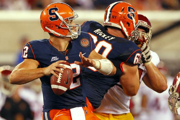Senior Bowl 2013: Quarterbacks Who Still Have a Lot to Prove