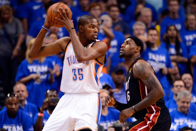 Breaking Down Kevin Durant's Evolving Game and What It Means for Thunder