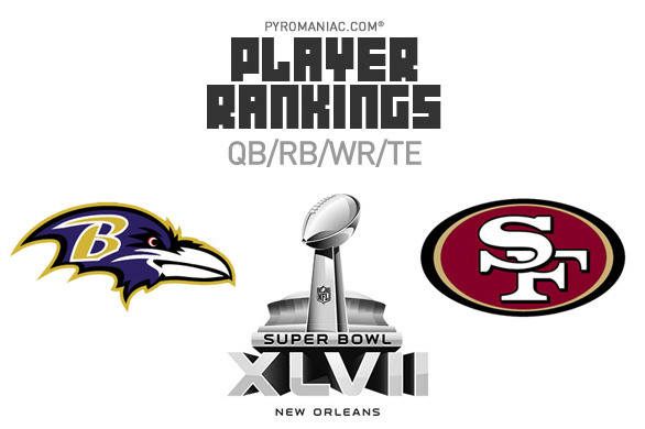 2013 NFL Playoffs: Super Bowl XLVII Fantasy Rankings for Every Position