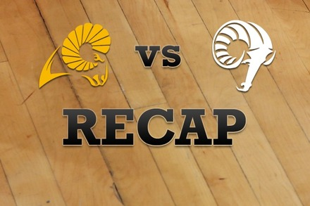 VCU vs. Rhode Island: Recap and Stats