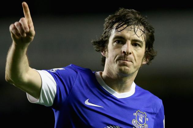 Leighton Baines Must Be Given a Chance to Establish Himself with England