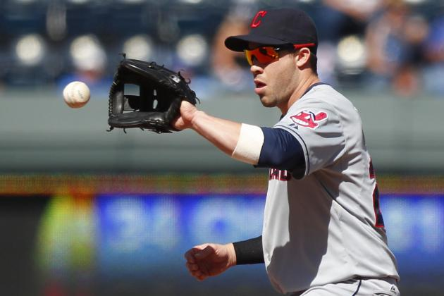 MLB Preseason Evaluation Series: 2013 Cleveland Indians