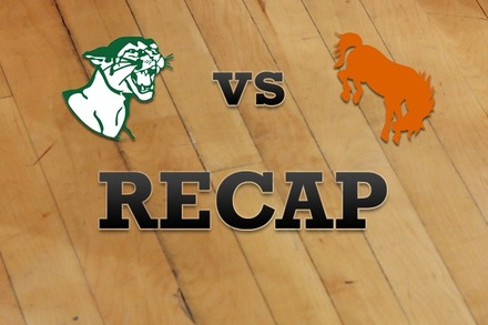 Chicago State vs. Texas-Pan American: Recap and Stats