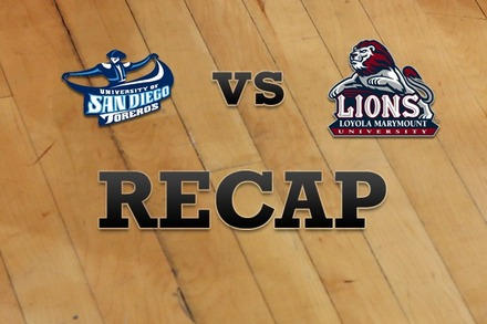 San Diego vs. Loyola Marymount: Recap and Stats