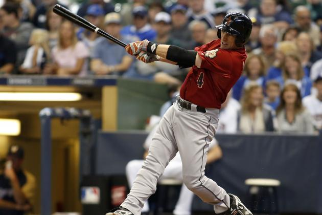 Scouting Reports and Projections for Prospects Dealt in Athletics-Astros Trade