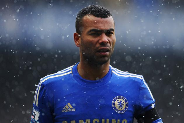 Where Does Ashley Cole Rank in World's Best Left Backs Right Now?