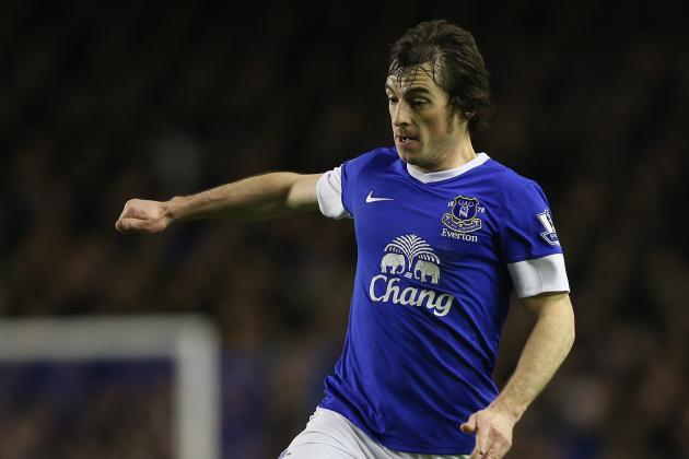 Baines Unlikely to Start Against Brazil