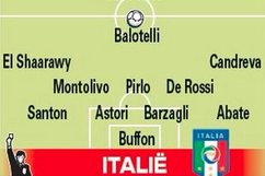 Balotelli, El Shaarawy Starting vs. Holland