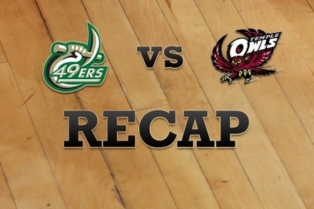 Charlotte vs. Temple: Recap and Stats