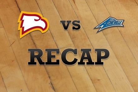 Winthrop vs. UNC Asheville: Recap and Stats