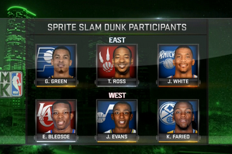 NBA Slam Dunk Contest 2013: Full List of Participants and Predictions