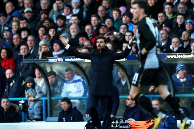 Tottenham Hotspur: AVB Deals a Dose of Reality to Spurs on Pressures of Season