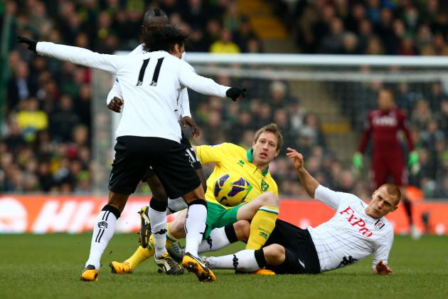 Fulham Holds Norwich to 0-0 in Premier League