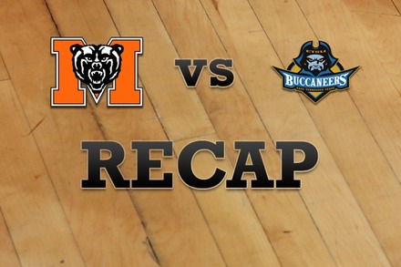 Mercer vs. East Tenn State: Recap, Stats, and Box Score