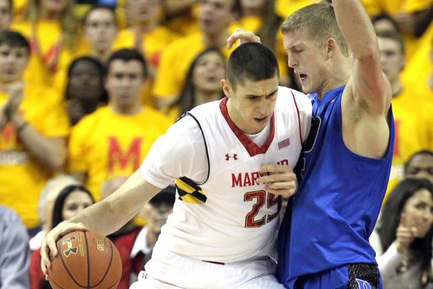 Duke vs. Maryland: Twitter Reaction, Postgame Recap and Analysis