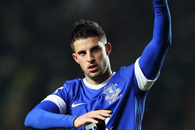 Everton Star Kevin Mirallas Hopeful David Moyes Will Sign a New Deal