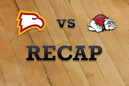 Winthrop vs. Gardner-Webb: Recap, Stats, and Box Score
