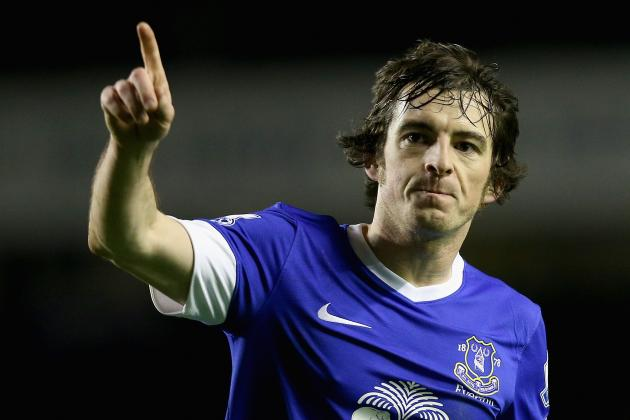 Baines: We Need More Than Draws for Top Four