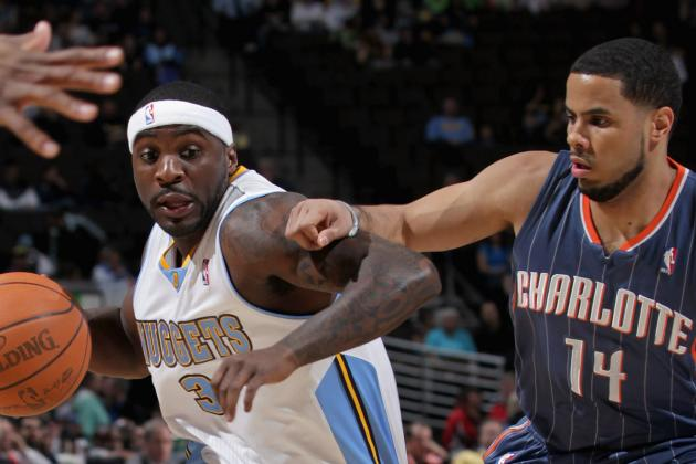 NBA Gamecast: Nuggets vs. Bobcats
