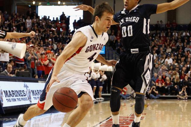 Gonzaga-BYU suddenly significant
