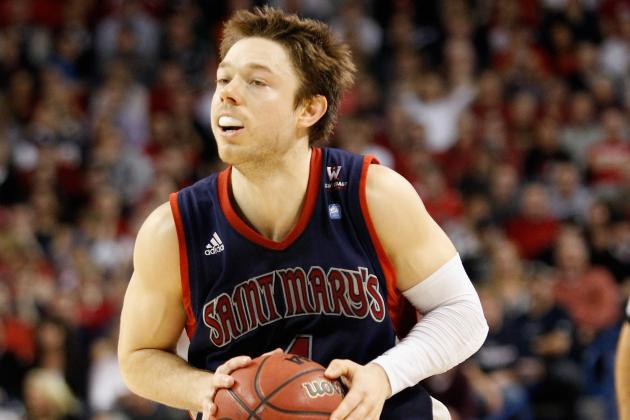 Saint Mary's (California) Failed to Monitor Its Mens Basketball Program