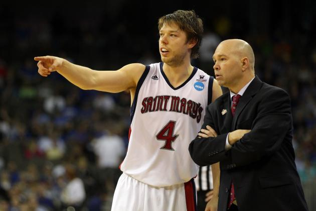 NCAA Places St. Mary's Hoops Under Probation, Suspends Coach Randy Bennett