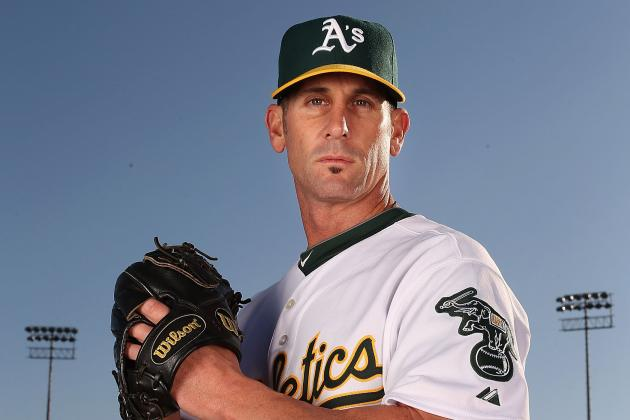 Balfour Throws First Bullpen Session Since Injury