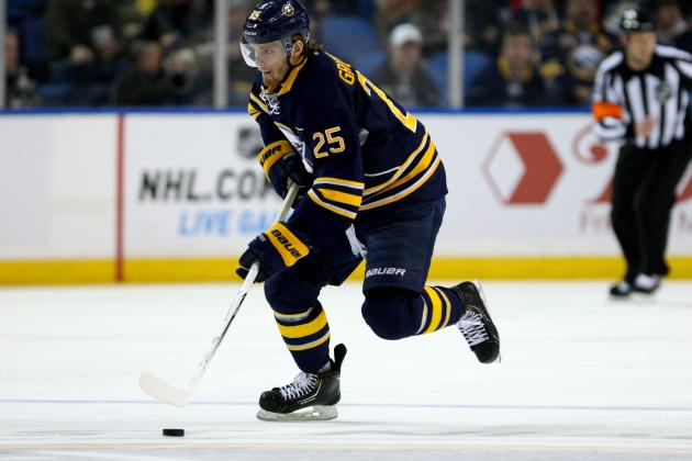Mikhail Grigorenko: Where the Buffalo Sabres Ought to Be Playing Him