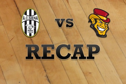 Siena vs. Iona: Recap, Stats, and Box Score